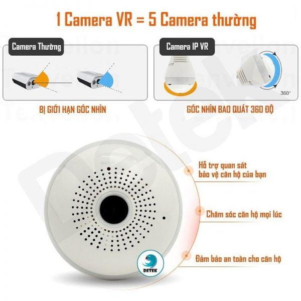 Camera ip Wifi 360 Độ -Bóng Đèn Ngụy Trang Góc Rộng Nhìn Toàn Cảnh