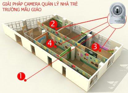 Giải pháp lắp đặt camera quan sát dành cho trường mầm non