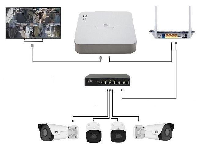 Bộ Kit Camera Wifi